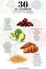 Anti-Inflammatory Foods to Enjoy