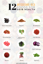 Antioxidant Rich Foods.png