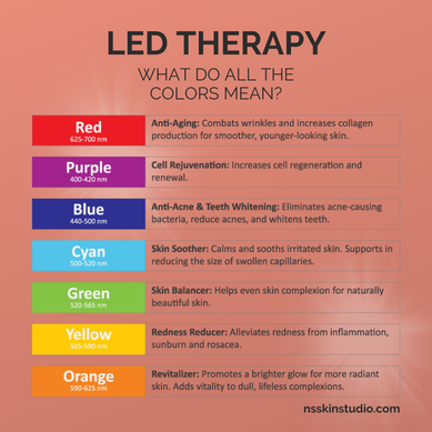 LED Color Benefits