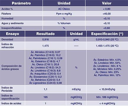 componente aceite.png