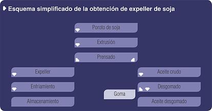 esquema expeller.png