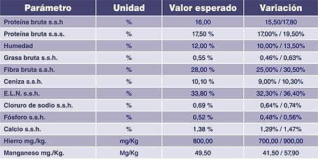 componente alfalfa.png