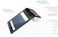 Poynt SmartTerminal Features