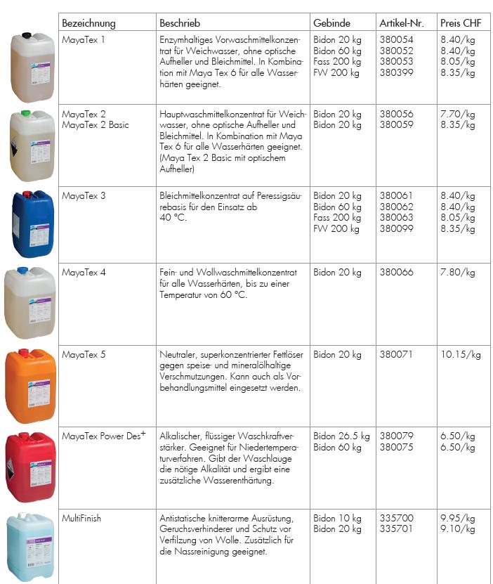 MayaText Waschmittel bei RHP kaufen