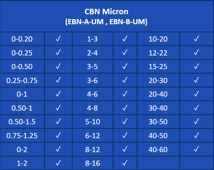 CBN Micron-size chart.PNG.png (1).PNG