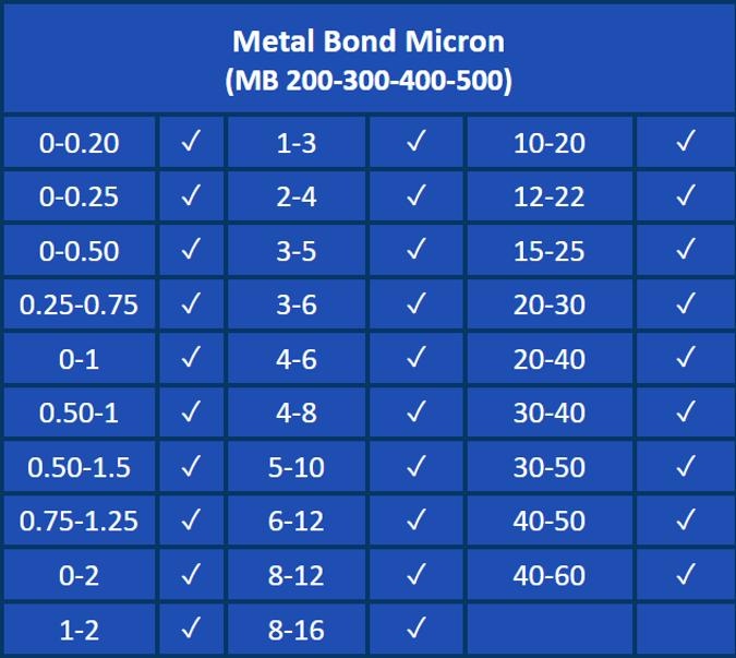 Metal Bond Micron - SIZE CHART.PNG.png (