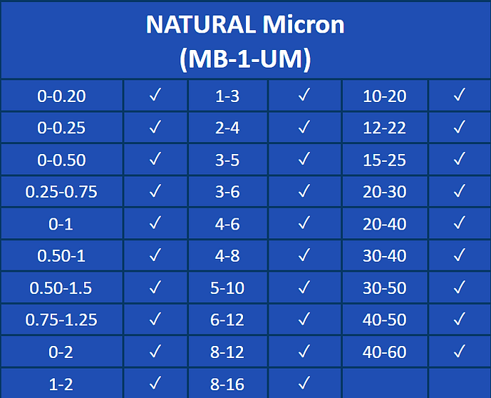 NATURAL Micron - SIZE CHART.PNG.png (1).