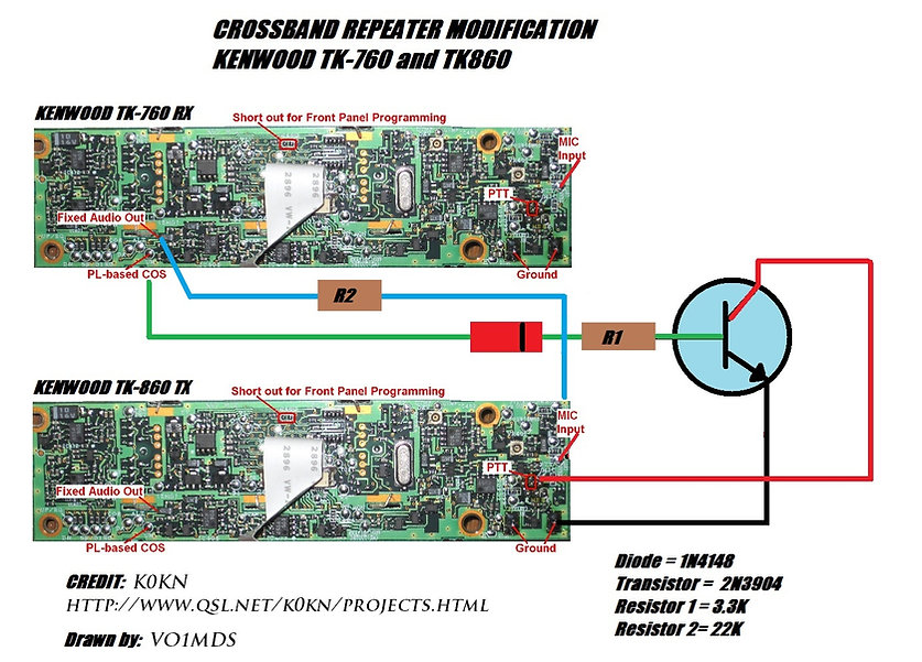 Cross band repeater project | radionut63