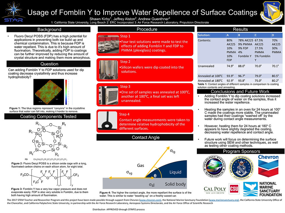AFRL%20Poster%20Fomblin%20Coating%20Modified_edited.jpg