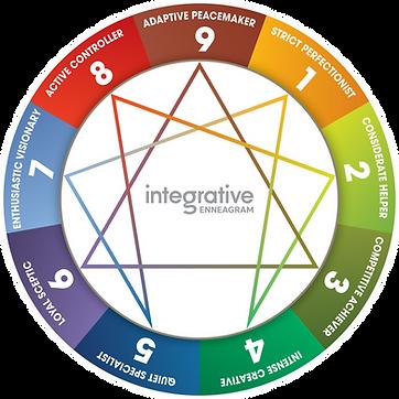 Integrative-Enneagram-Wheel-copyright_ed