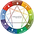 Integrative Enneagram Coaching Package
