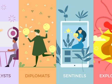 16 Personalities — Summary and Application