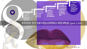 8 Steps to Developing People – 1 of 8