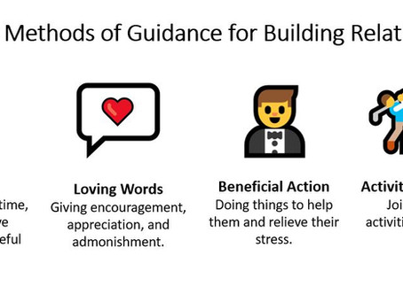 The Four Methods of Guidance
