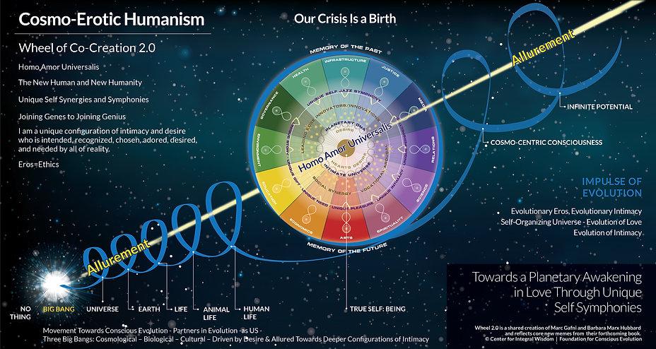 Wheel of Creation SEP2018 V2-01 (1).jpg