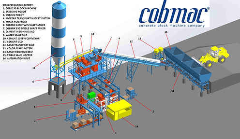 cob1230 INTERLOCK AND BLOCK FACTORY.jpg