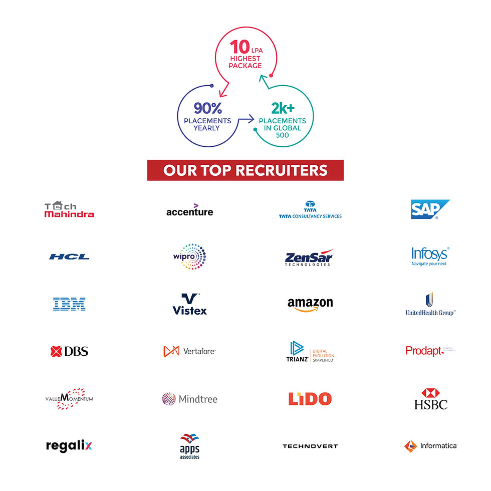 Our Top Recruiters (1).jpg