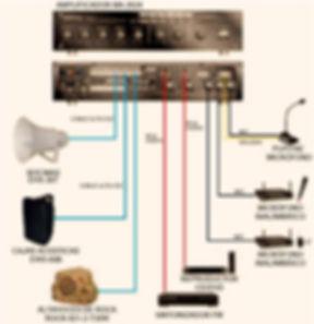 Audio ambiente_edited.jpg
