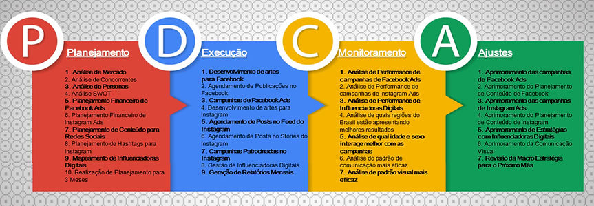 Metodologia-Exclusiva-Consultoria-de-Mar