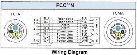 FCFA AND FCMA CHARTS.jpg
