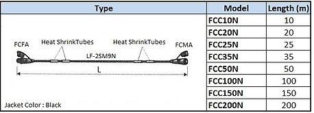 FIBER CABLE DIAGRAM.jpg