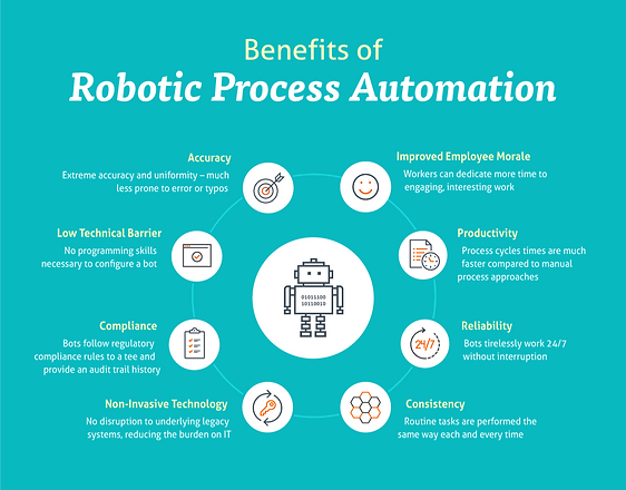 RPA_Graphics_Infographic_F_edited.png