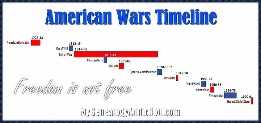 Timeline.webp