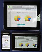 Technologies BI - Mobile