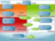 Matrice choix outil BI - Panorama Technologies