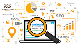 Why Your Business Needs to use SEM (Search Engine Marketing)