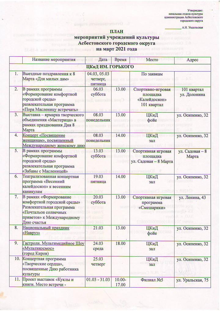 План мероприятий учреждений культуры Асбестовского городского округа на март 2021года