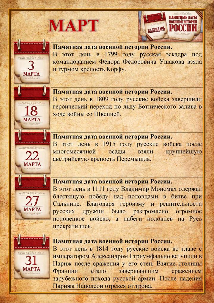ПАМЯТНЫЕ ДАТЫ ВОЕННОЙ ИСТОРИИ РОССИИ. МАРТ.