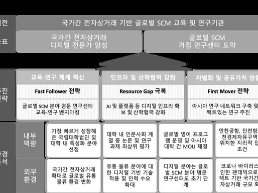 [BKGSL] 인천대 동북아물류대학원 BK21 사업 소개
