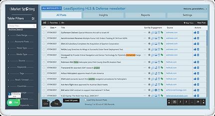 market intelligence platform