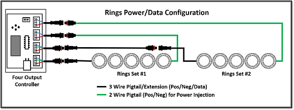 Rings_Configuration_Diagram.png