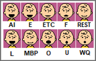 Phonemes   Charlie (Eyes Open)