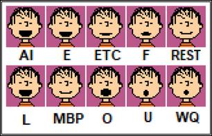 Phonemes   Linus (Eyes Closed)