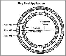 Pixel to Ring Application Diagram