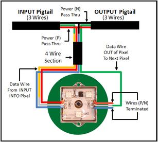 RBBs | Wiring Diagram