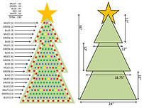 Coro Tree Diagrams | Left diagram shows lights layout and counts. Right diagram shows dimensions of coro tree shape.