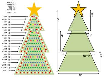 Coro Tree Design & Lighting Diagram