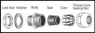 Diagram   Anatomy of a Cable Gland