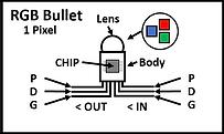 Pixel_Bullet.png