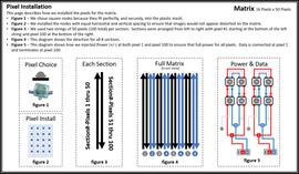 Construction Sheet 3   Pixel Application