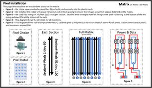 Construction Sheet 3 | Pixel Application