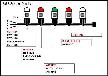 Pixel_Comm_Smart._p2png.png