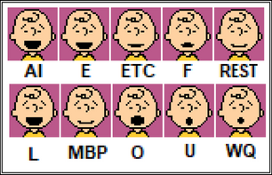 Phonemes   Charlie (Eyes Closed)