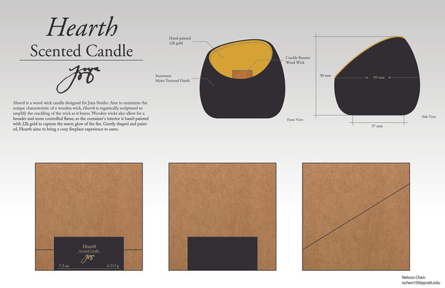 Final Candle Board copy.jpg