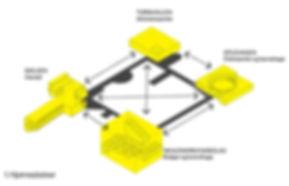 Diagram_cornerstones.jpg