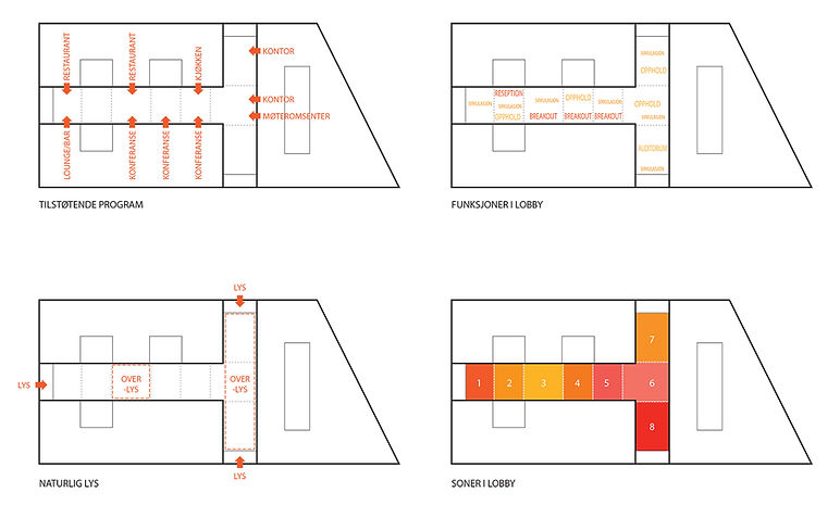 Lobby_diagram_plan_program.jpg